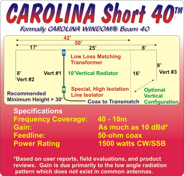 SH-40 RadioWorks Carolina Short 40-10m antenna,