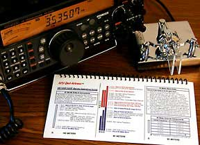 Nifty Manual HF / VHF / UHF Bands Operating Guide 1