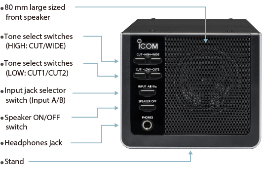 Icom SP-41 Matching Speaker for IC-7610 s1