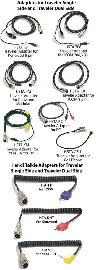 Heil HSTA-IHT Heil Interface cable for Traveler to Icom Handheld